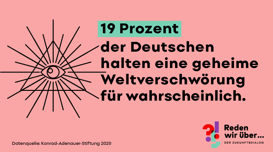 Konrad-Adenauer-Stiftung 2020