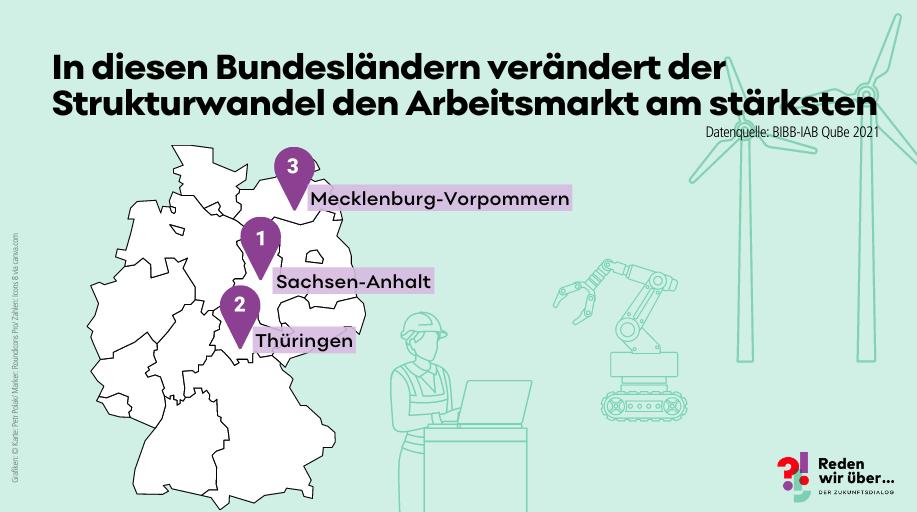 1. Sachsen-Anhalt, 2. Thüringen, 3. Mecklenburg-Vorpommern