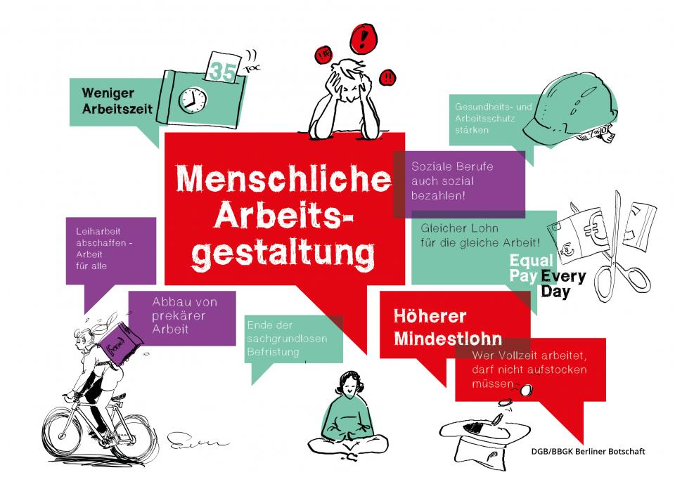 """Menschliche Arbeitsgestaltung: So diskutieren Bürger bei dem Beteiligungsprojekt """"Zukunftsdialog"""" des DGB"""