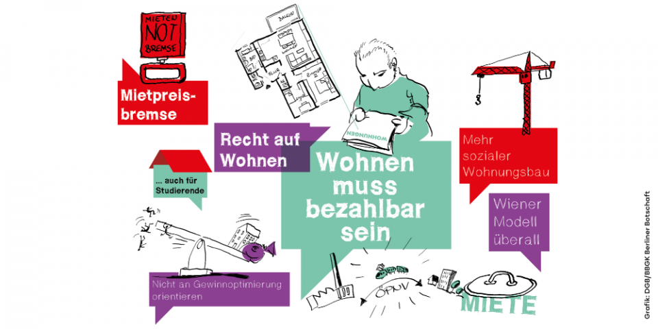 """Wohnen muss bezahlbar sein: So diskutieren Bürger bei dem Beteiligungsprojekt """"Zukunftsdialog"""" des DGB"""