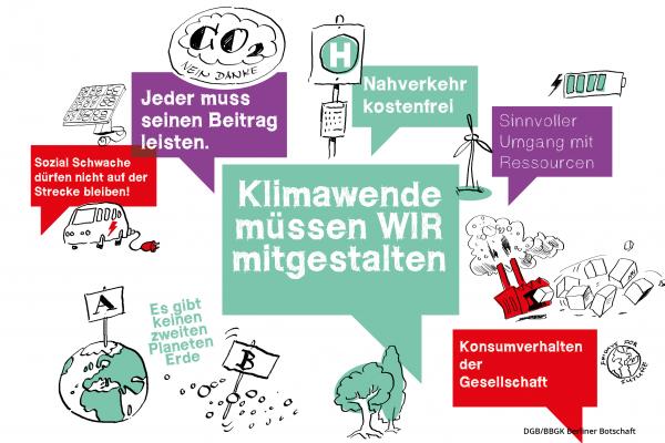 Grafik zum Thema Klimawende