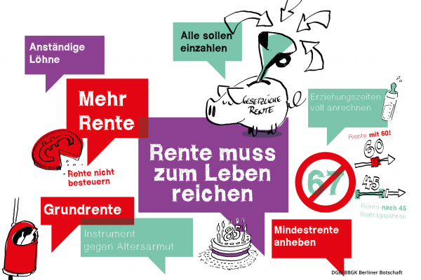 """Rente muss zum Leben reichen: So diskutieren Bürger bei dem Beteiligungsprojekt """"Zukunftsdialog"""" des DGB"""