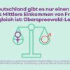 Waage: Männer und Frauen verdienen gleich viel im Landkreis Oberspreewald-Lausitz